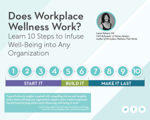 Does Workplace Wellness Work? White paper